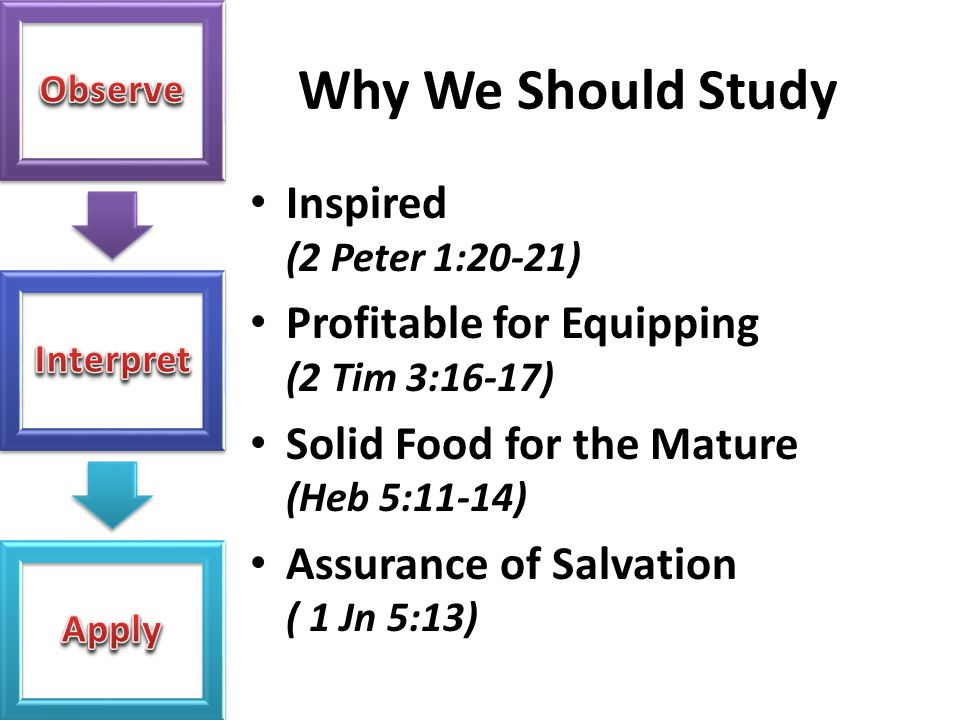 Why We Should Study Inspired (2 Peter 1:20-21)