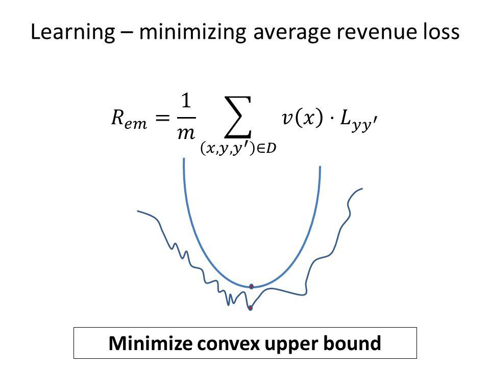 Learning – minimizing average revenue loss