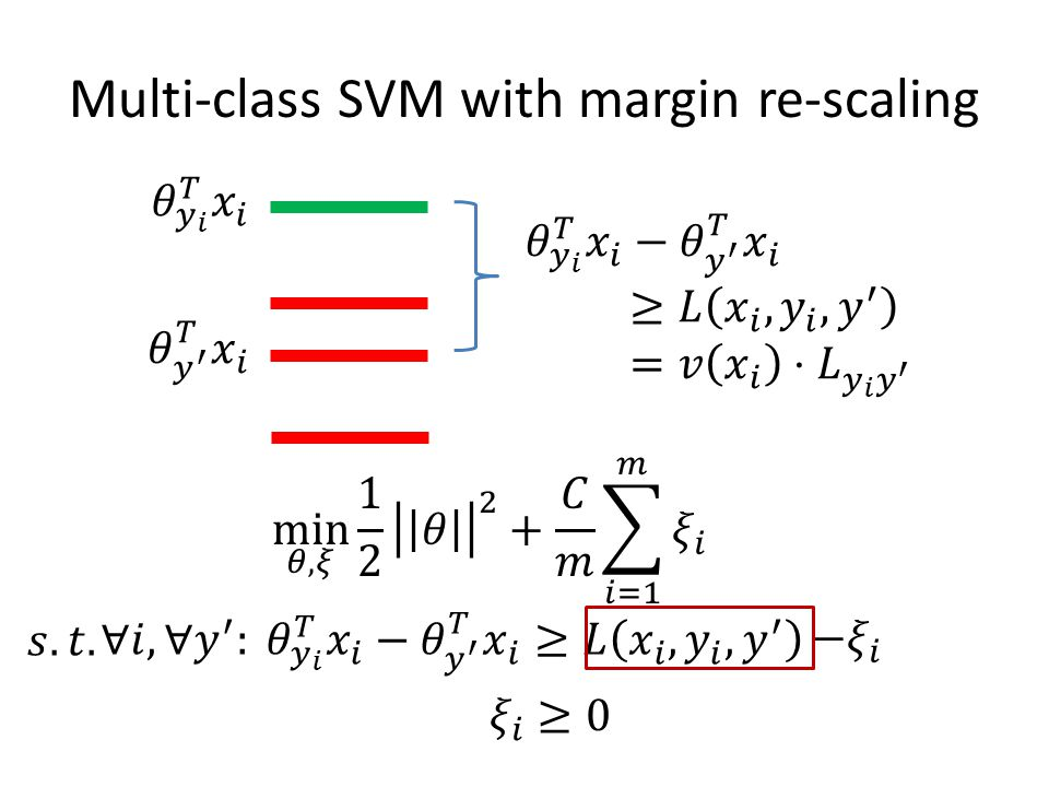 Multi-class SVM with margin re-scaling