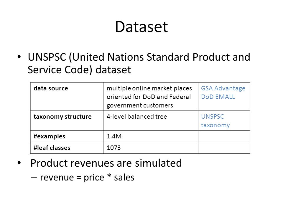 Dataset UNSPSC (United Nations Standard Product and Service Code) dataset. Product revenues are simulated.