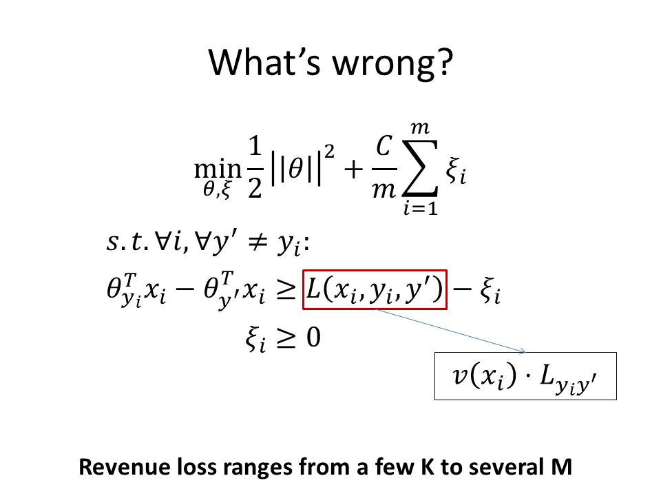 What's wrong min 𝜃,𝜉 1 2 𝜃 2 + 𝐶 𝑚 𝑖=1 𝑚 𝜉 𝑖 𝑠.𝑡. ∀𝑖, ∀ 𝑦 ′ ≠ 𝑦 𝑖 :