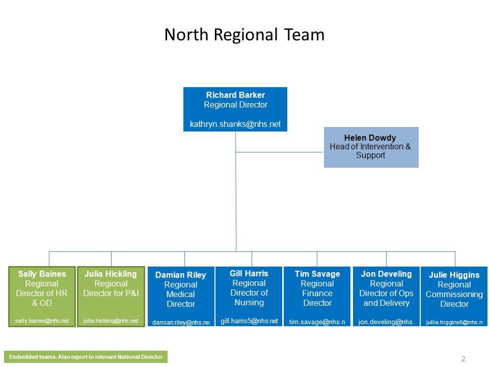 North Regional Team Richard Barker Regional Director kathryn.shanks@nhs.net. Helen Dowdy Head of Intervention & Support.
