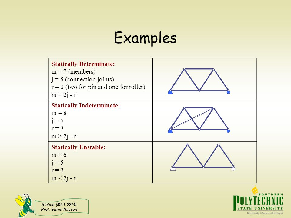 Examples Statically Determinate: m = 7 (members)