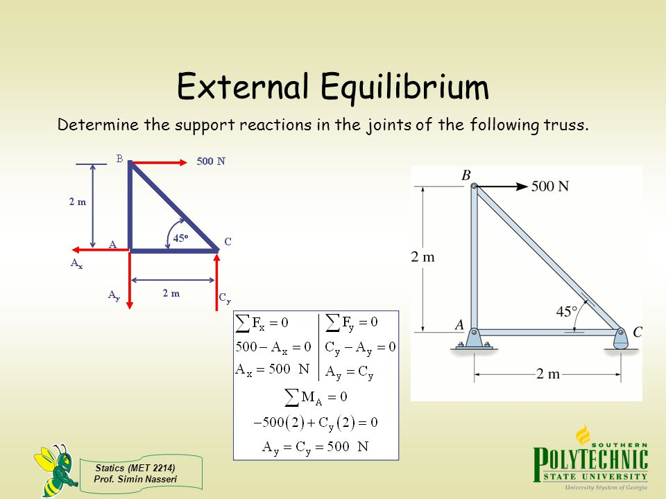 External Equilibrium Determine the support reactions in the joints of the following truss.