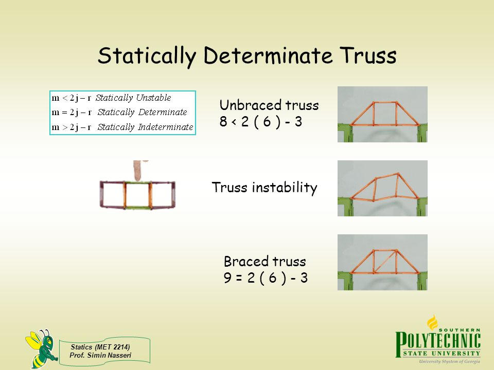Statically Determinate Truss