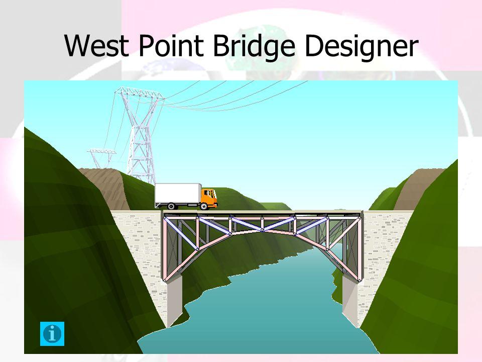 West Point Bridge Designer