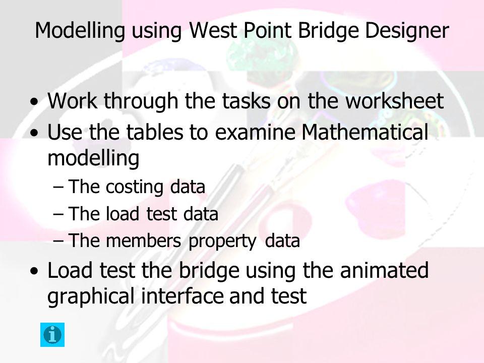Modelling using West Point Bridge Designer