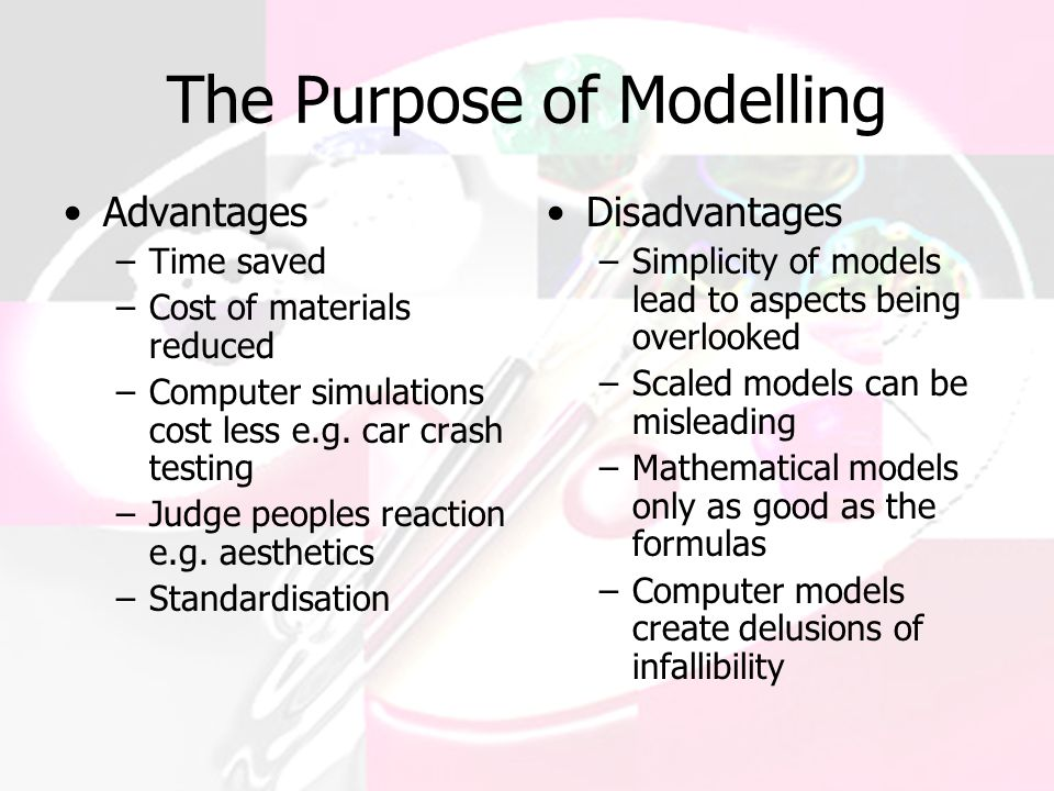 The Purpose of Modelling