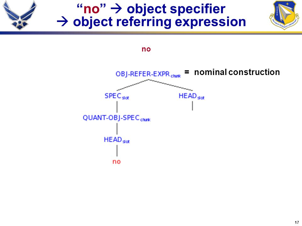 no  object specifier  object referring expression