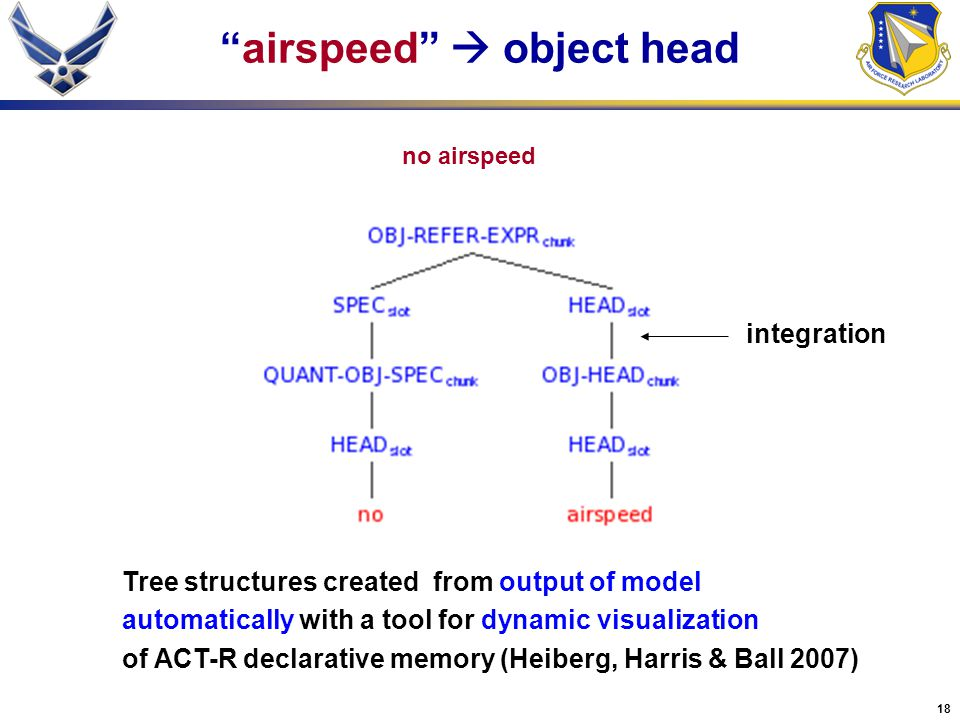 airspeed  object head