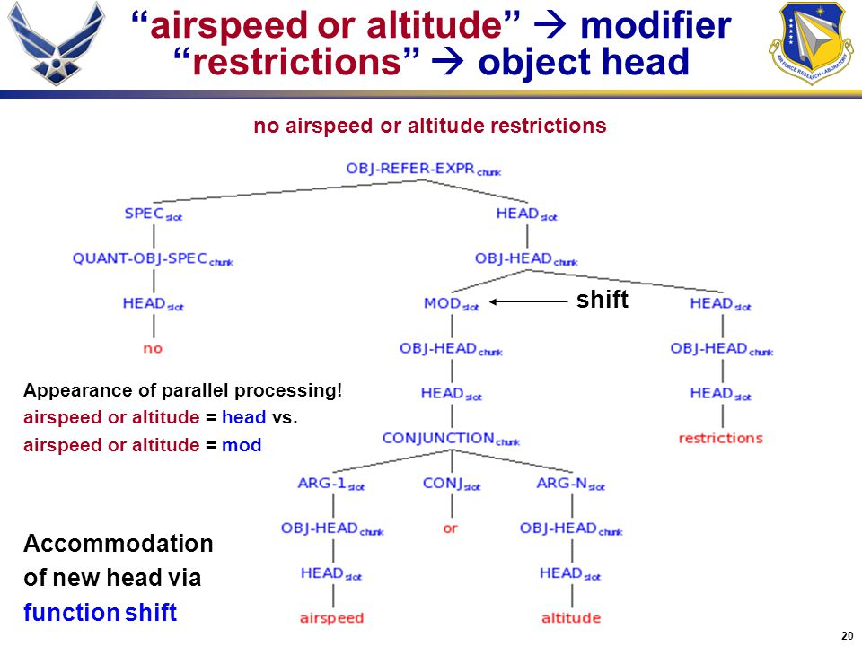 airspeed or altitude  modifier restrictions  object head