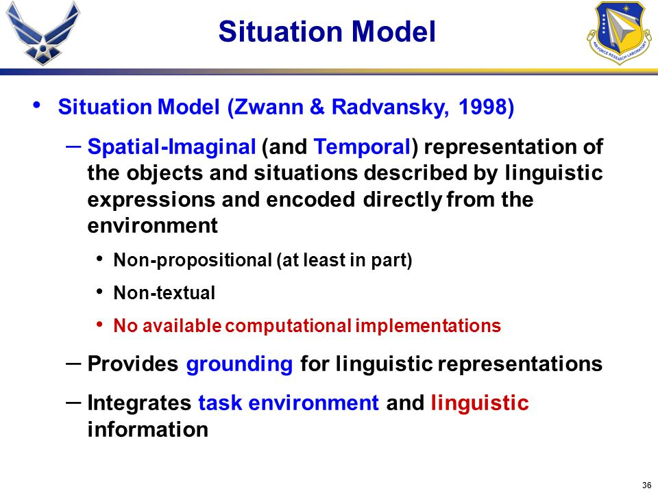 Situation Model Situation Model (Zwann & Radvansky, 1998)