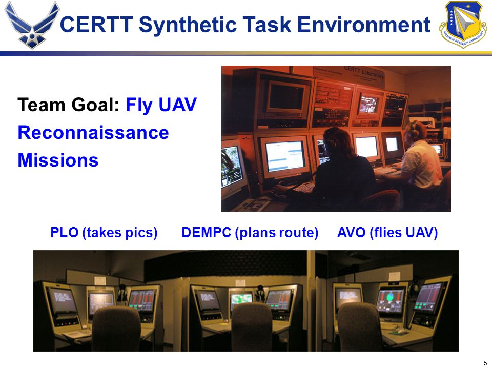 CERTT Synthetic Task Environment