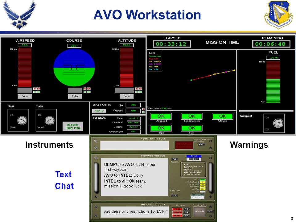 AVO Workstation Instruments Warnings Text Chat