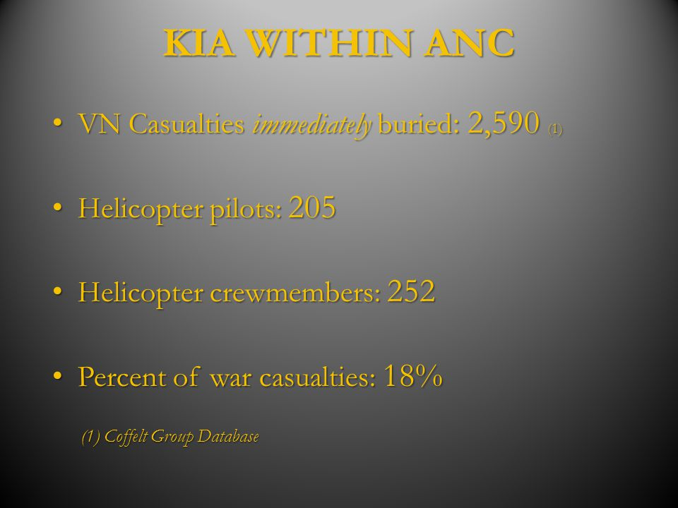 KIA WITHIN ANC VN Casualties immediately buried: 2,590 (1)