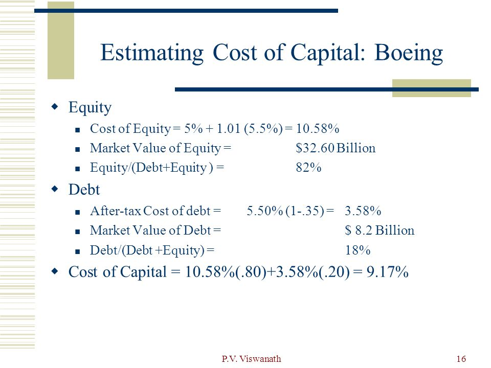 Estimating Cost of Capital: Boeing