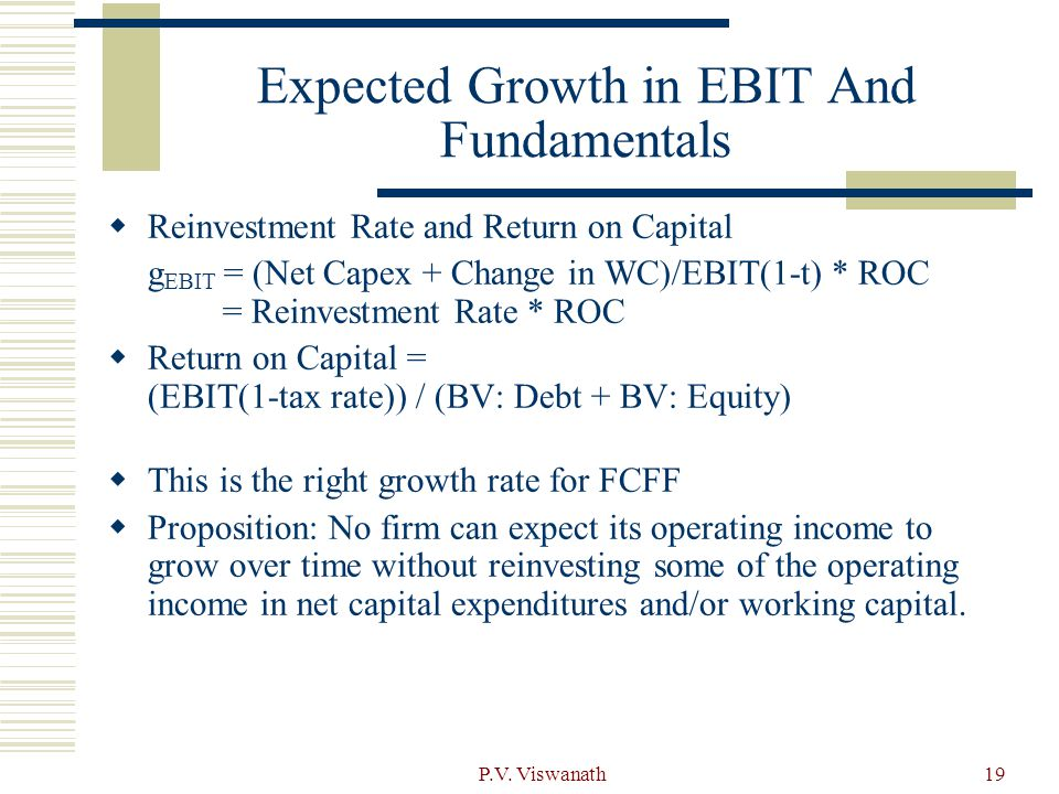 Expected Growth in EBIT And Fundamentals