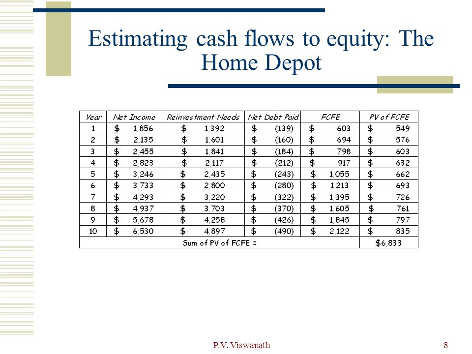 home depot cash flow As home depot continues improving its operating results and investing in its stores, the company is well positioned to grow its free cash flows and increase its dividends per share dividend policy.