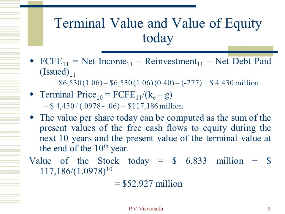 Terminal Value and Value of Equity today