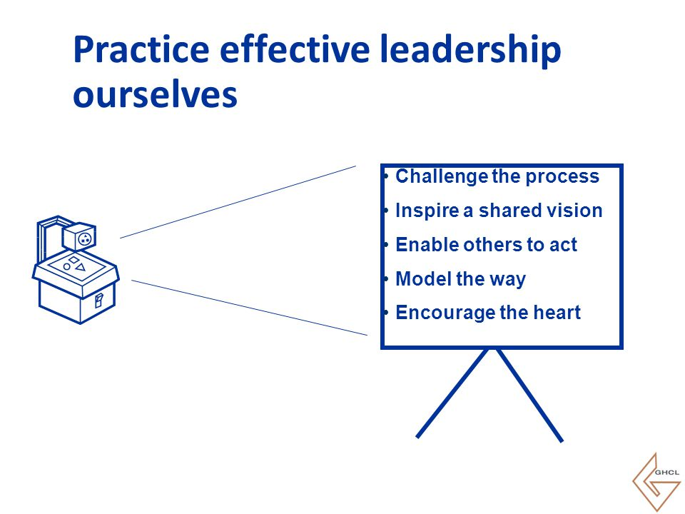 Practice effective leadership ourselves