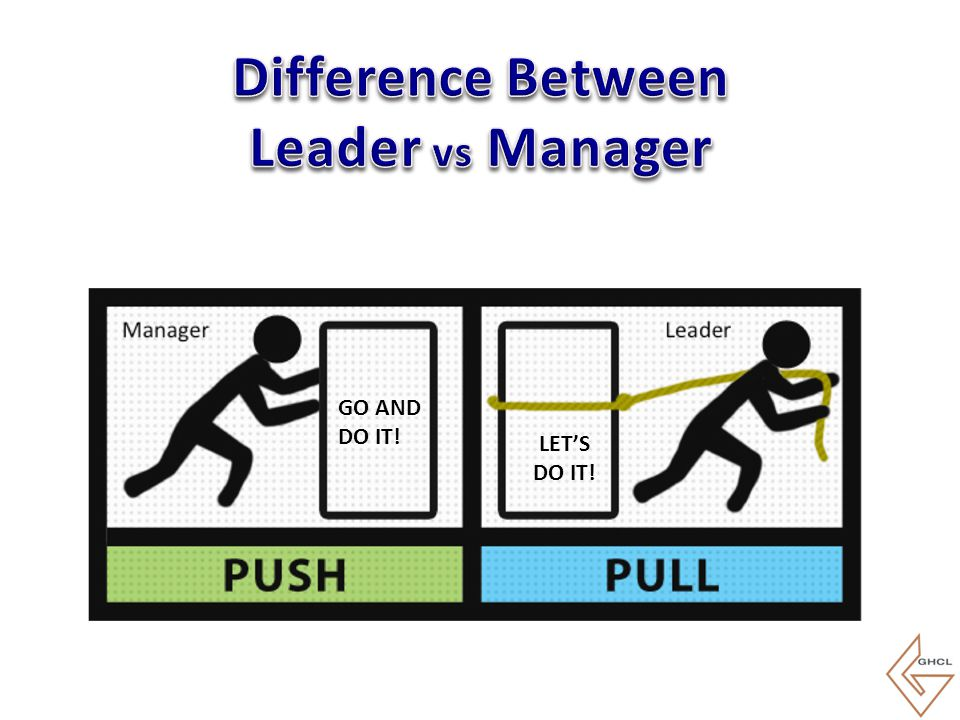 Difference Between Leader vs Manager