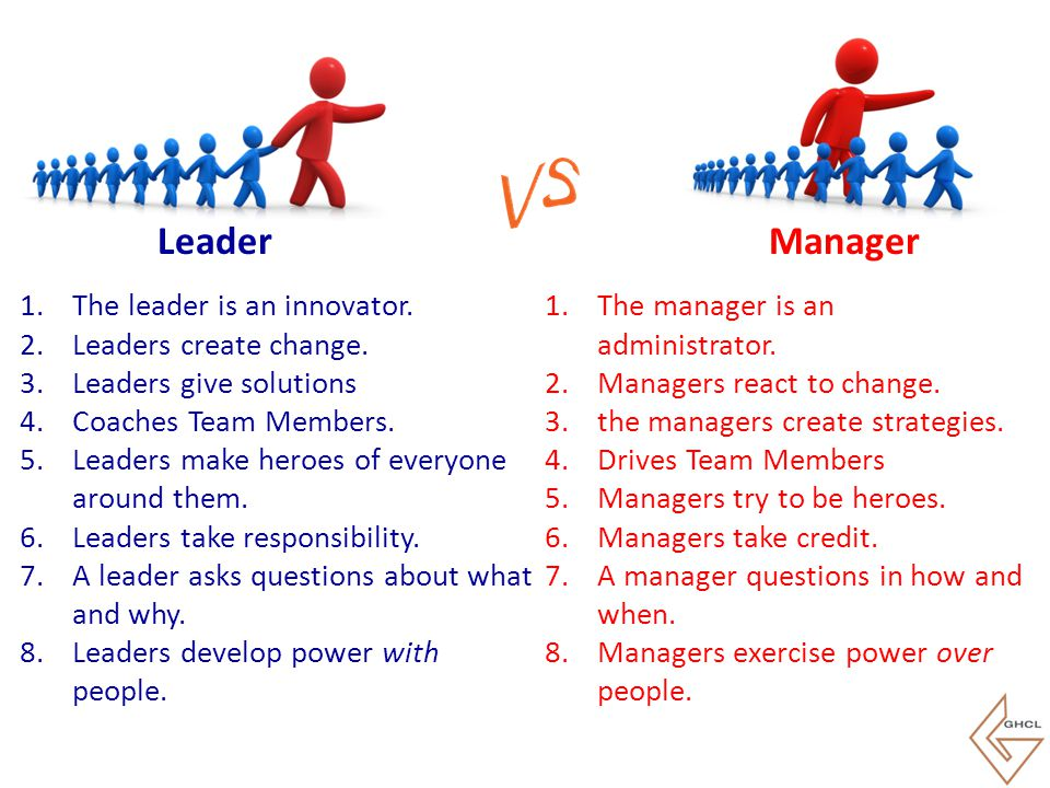 Leader Manager The leader is an innovator. Leaders create change.