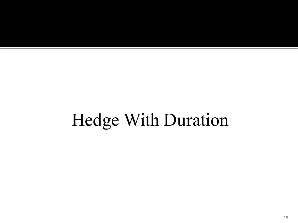 Hedge With Duration