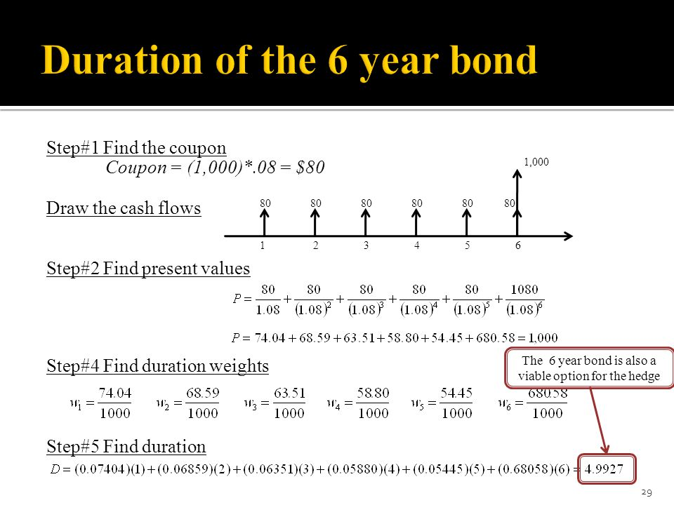 Duration of the 6 year bond
