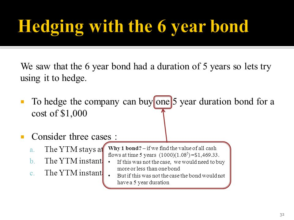 Hedging with the 6 year bond