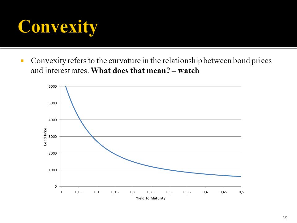 Convexity Convexity refers to the curvature in the relationship between bond prices and interest rates.