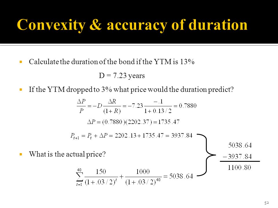 Convexity & accuracy of duration
