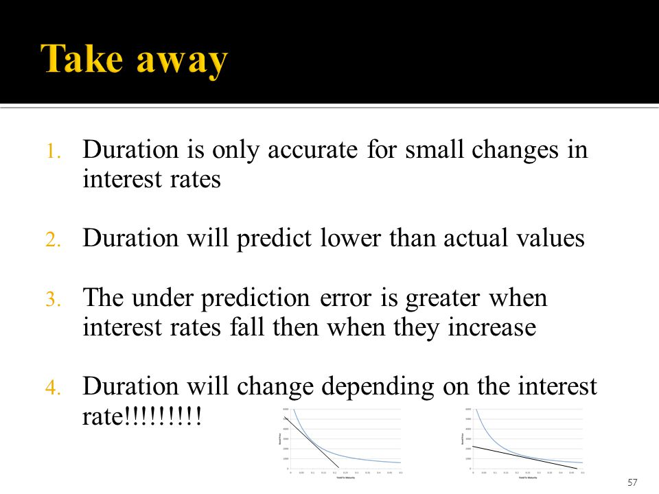 Take away Duration is only accurate for small changes in interest rates. Duration will predict lower than actual values.
