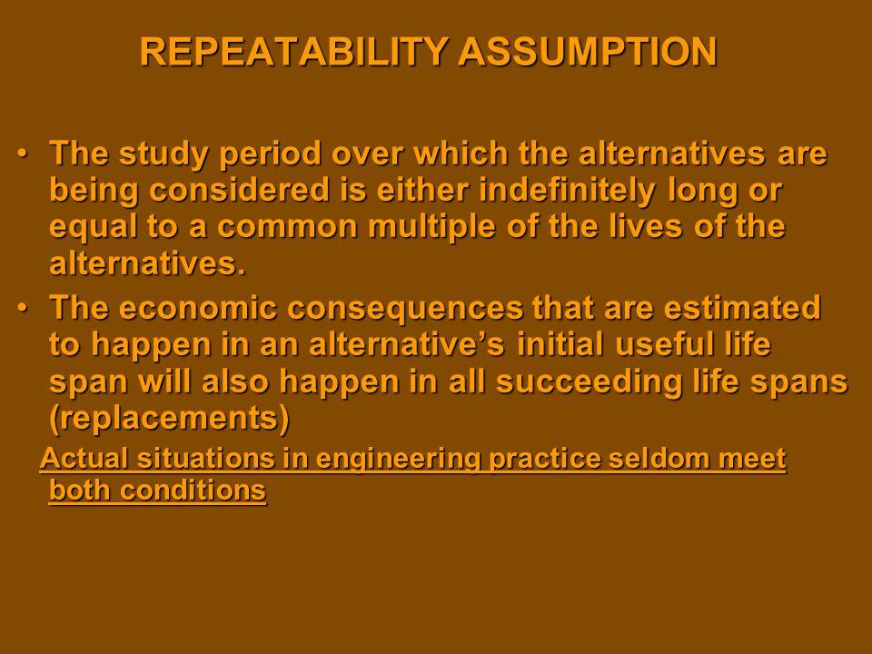 REPEATABILITY ASSUMPTION
