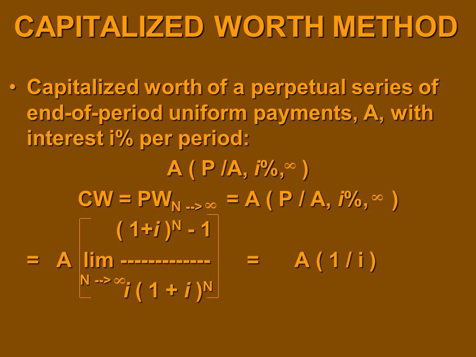 CAPITALIZED WORTH METHOD