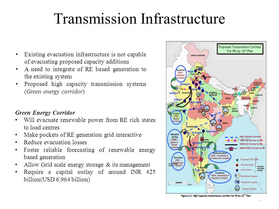 Transmission Infrastructure