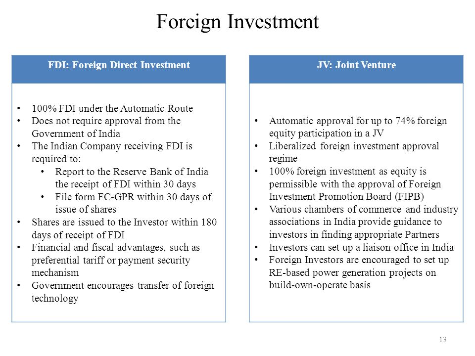 FDI: Foreign Direct Investment