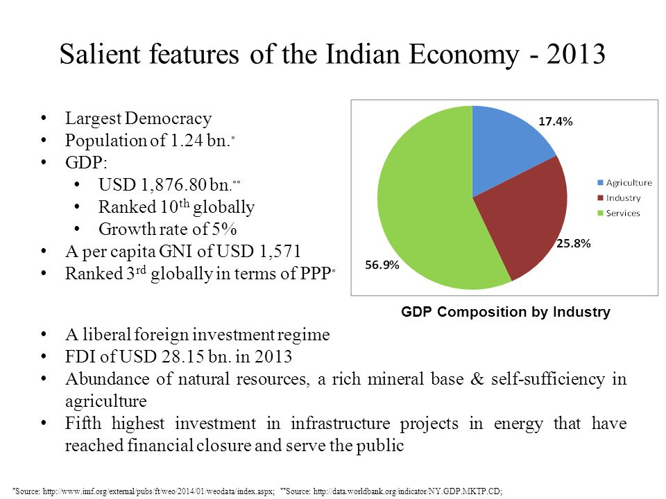 Salient features of the Indian Economy - 2013
