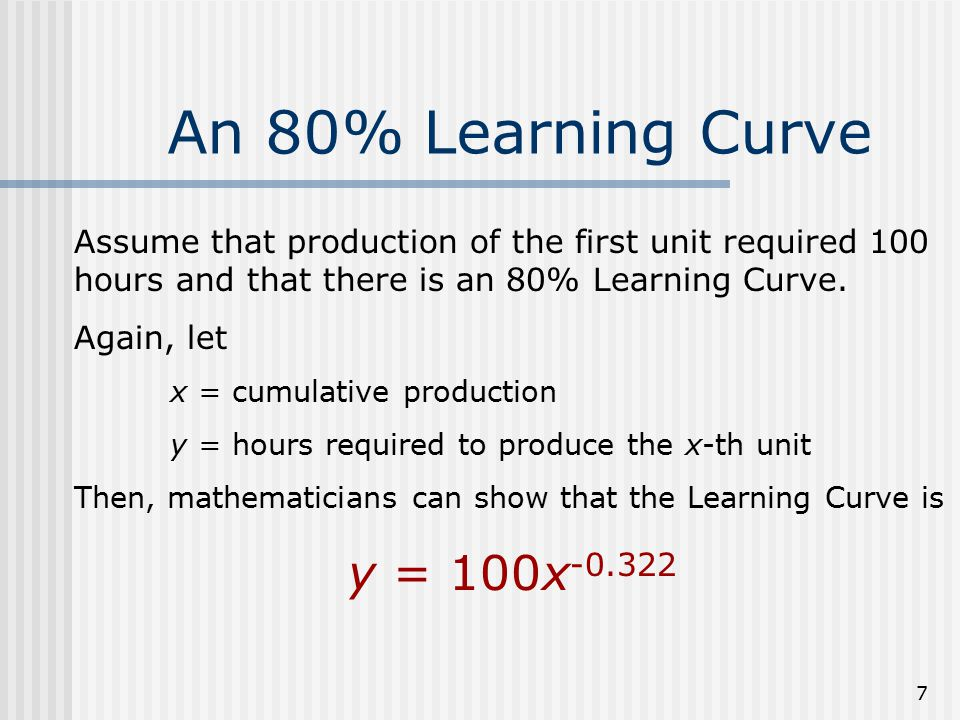 An 80% Learning Curve y = 100x-0.322