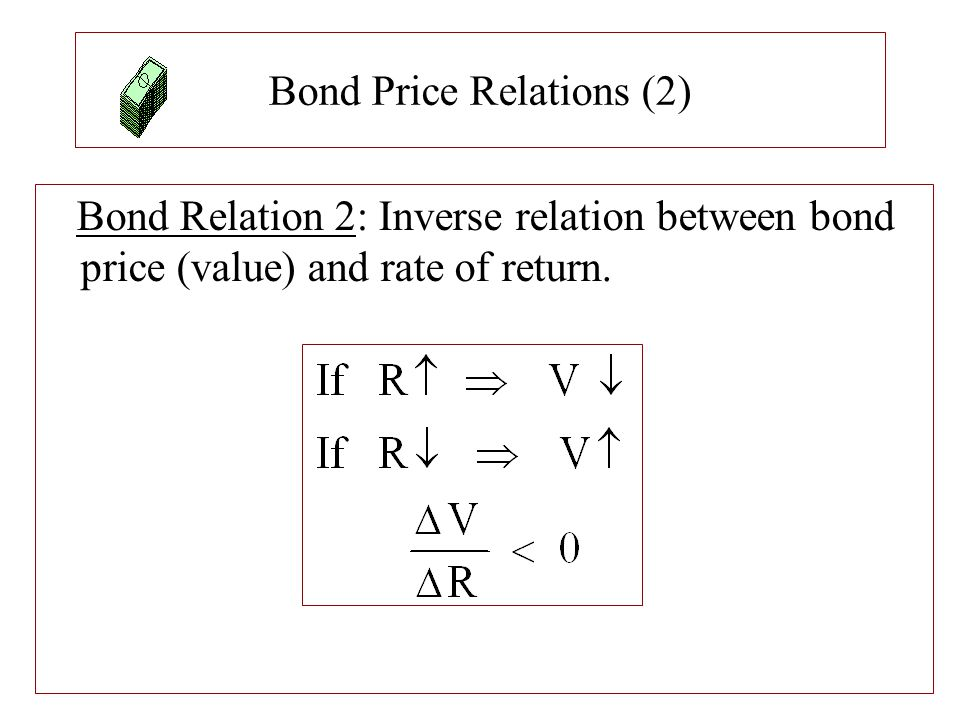 relationship of duration with yield to maturity and coupon rate