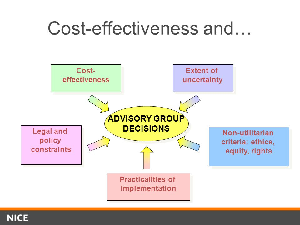 Cost-effectiveness and…