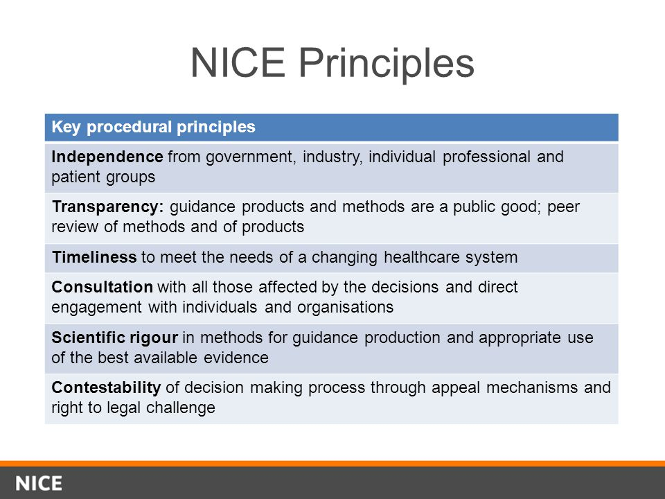 NICE Principles Key procedural principles