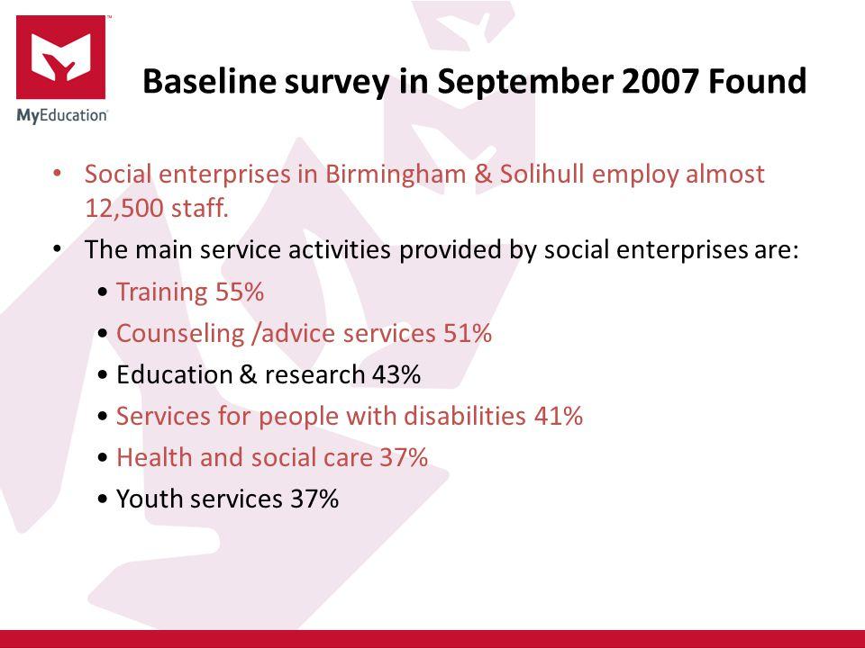 Baseline survey in September 2007 Found