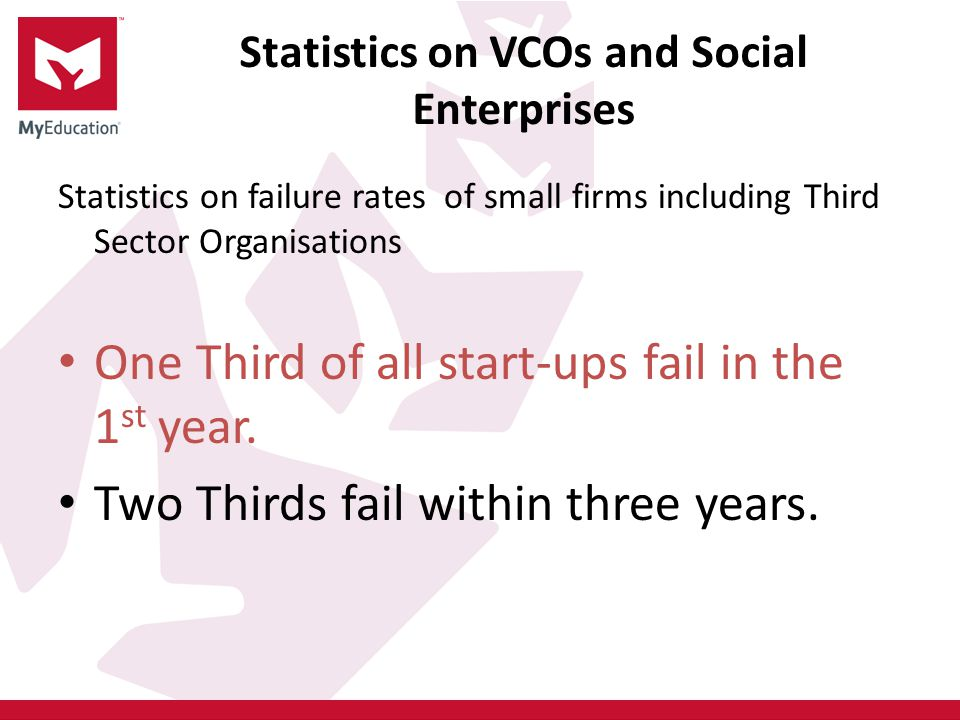Statistics on VCOs and Social Enterprises