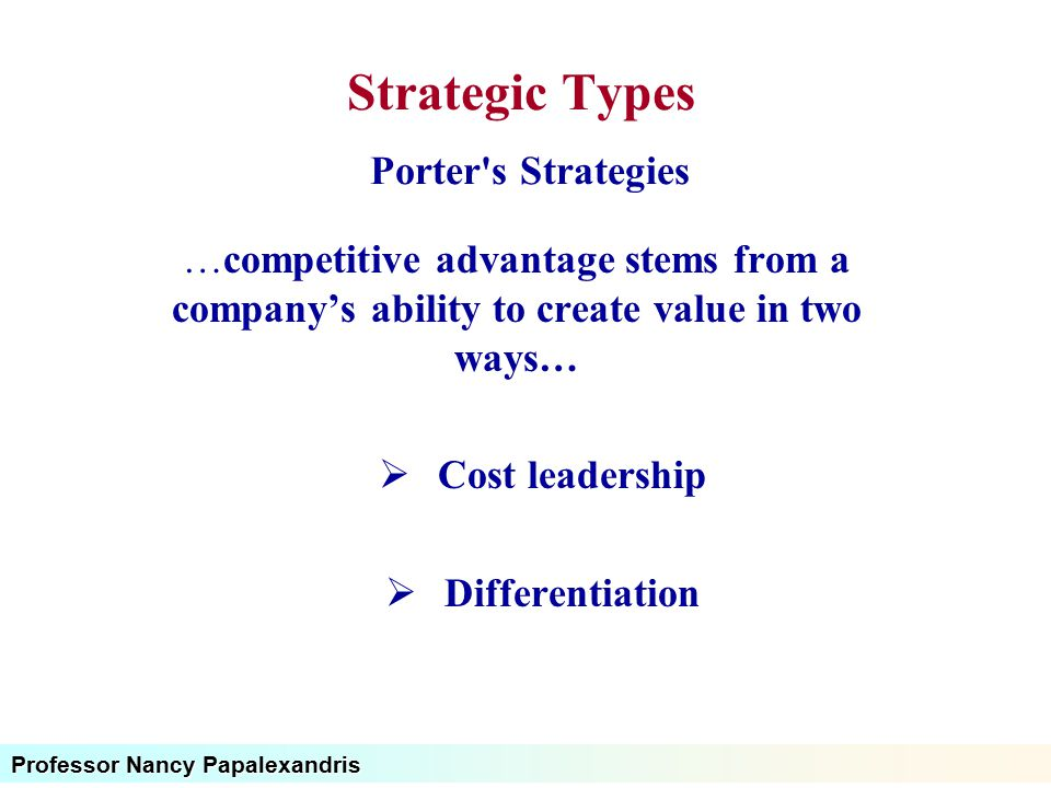 Strategic Types Porter s Strategies