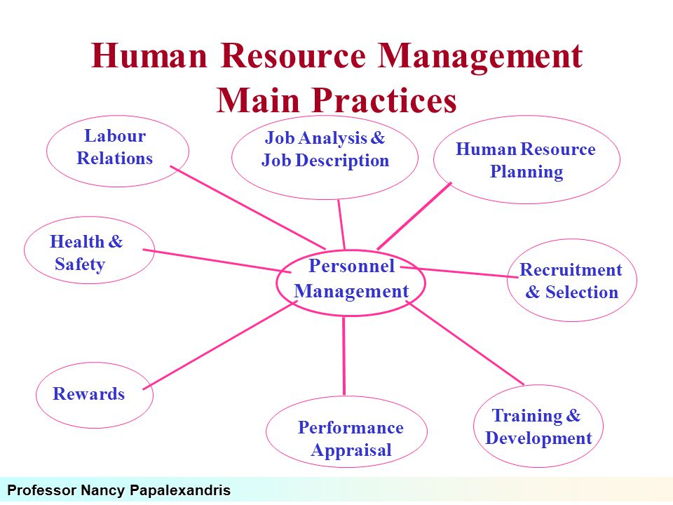 The importance of human resources management in health care: a global context