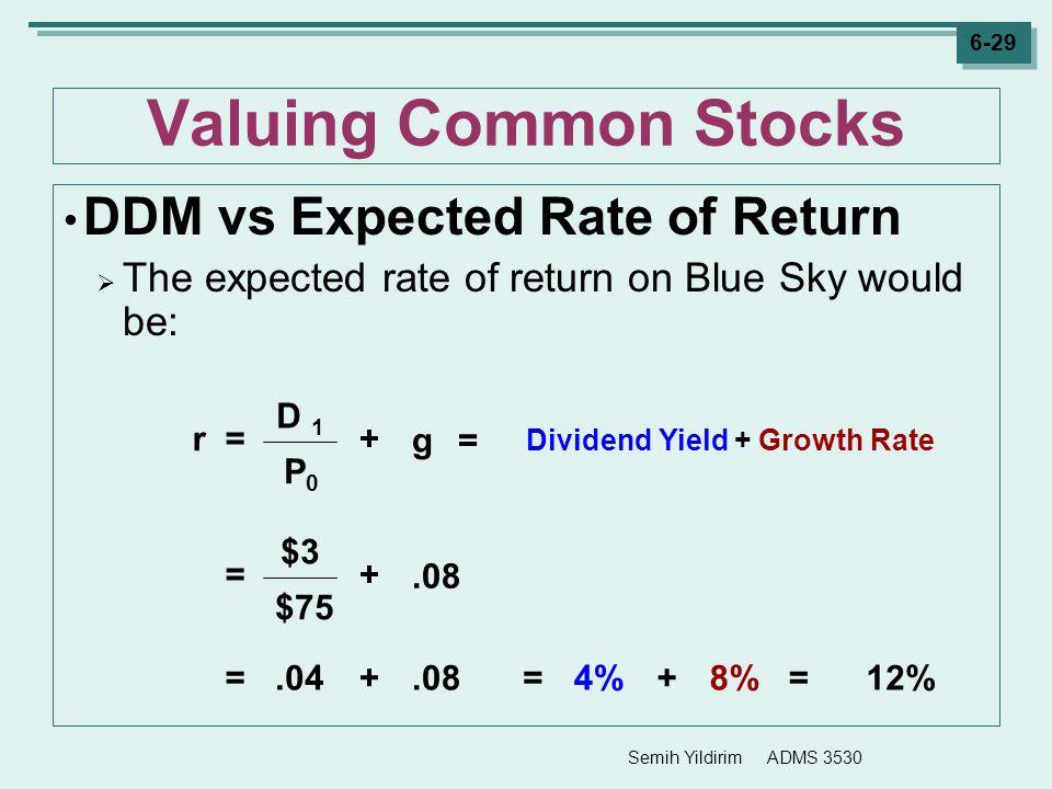 Valuing Common Stocks DDM vs Expected Rate of Return