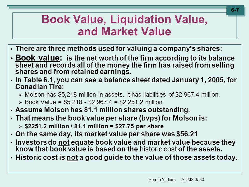 Book Value, Liquidation Value, and Market Value