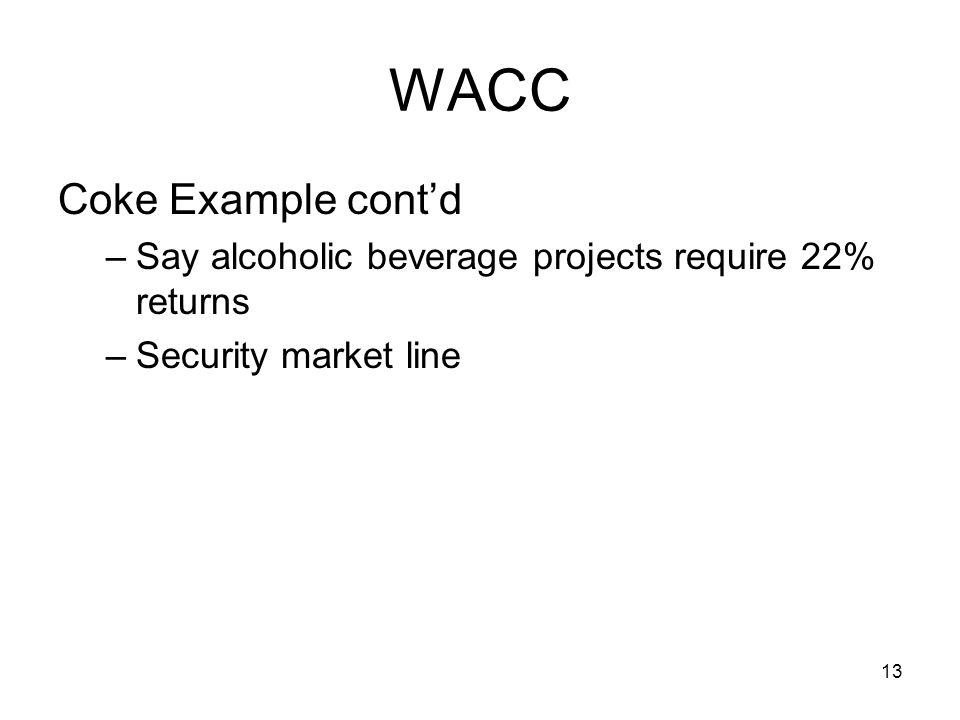 WACC Coke Example cont'd