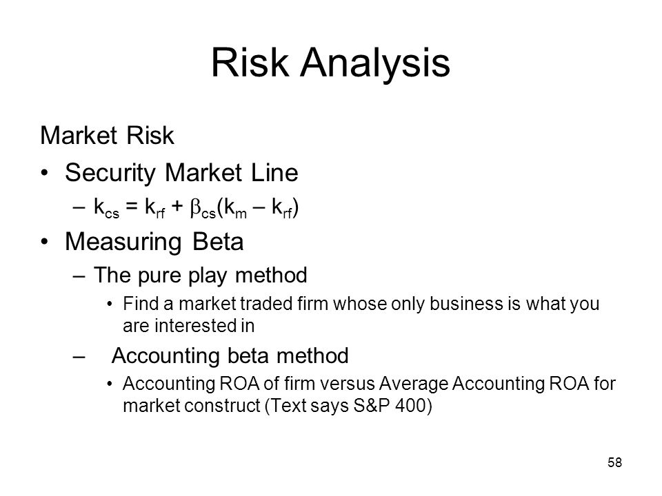 Risk Analysis Market Risk Security Market Line Measuring Beta