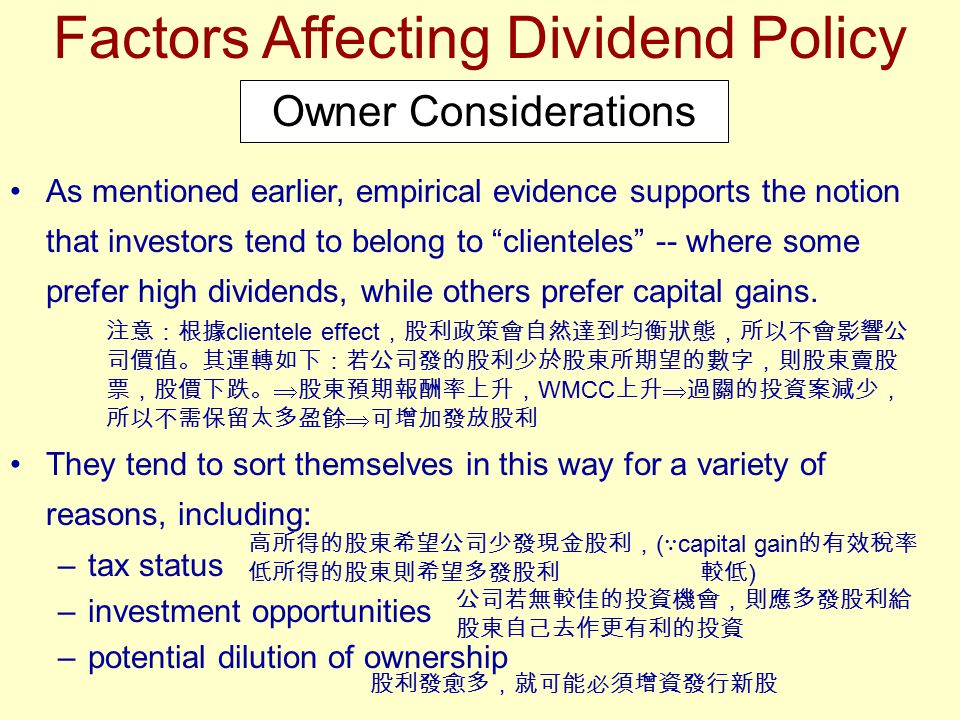 Factors Affecting Dividend Policy